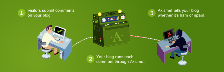 Askimet WordPress Plugin
