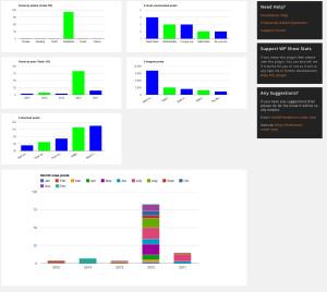 WP Show Stats - Blog Post Stats