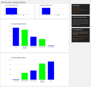 WP Show Stats - Category and Subcategory Stats