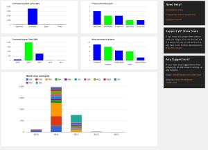 WP Show Stats - Comments Stats