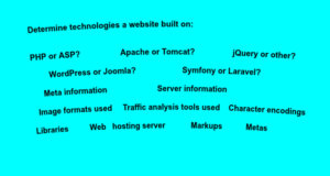 Determine technologies a website built on