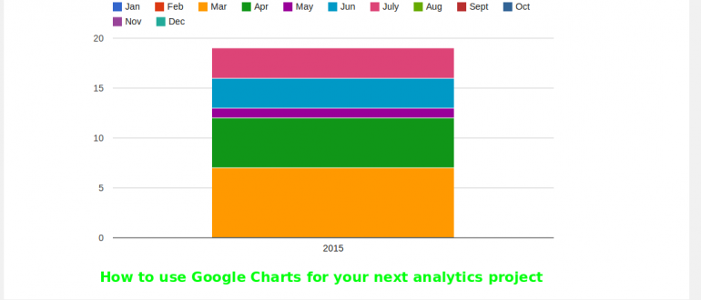 Google Charts – How to use it for your next analytics project
