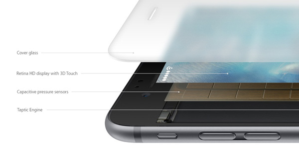 3D Touch of iPhone 6s & 6s Plus