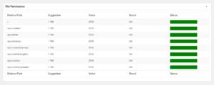 Correct WordPress Directory Permissions