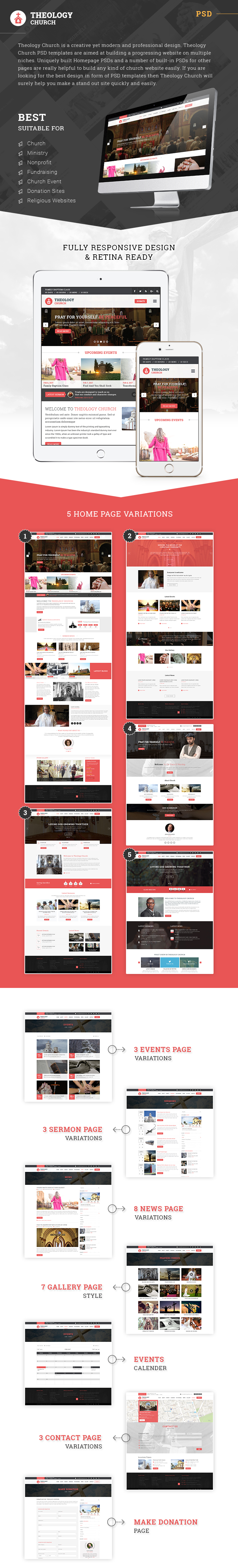 Features of free church psd template
